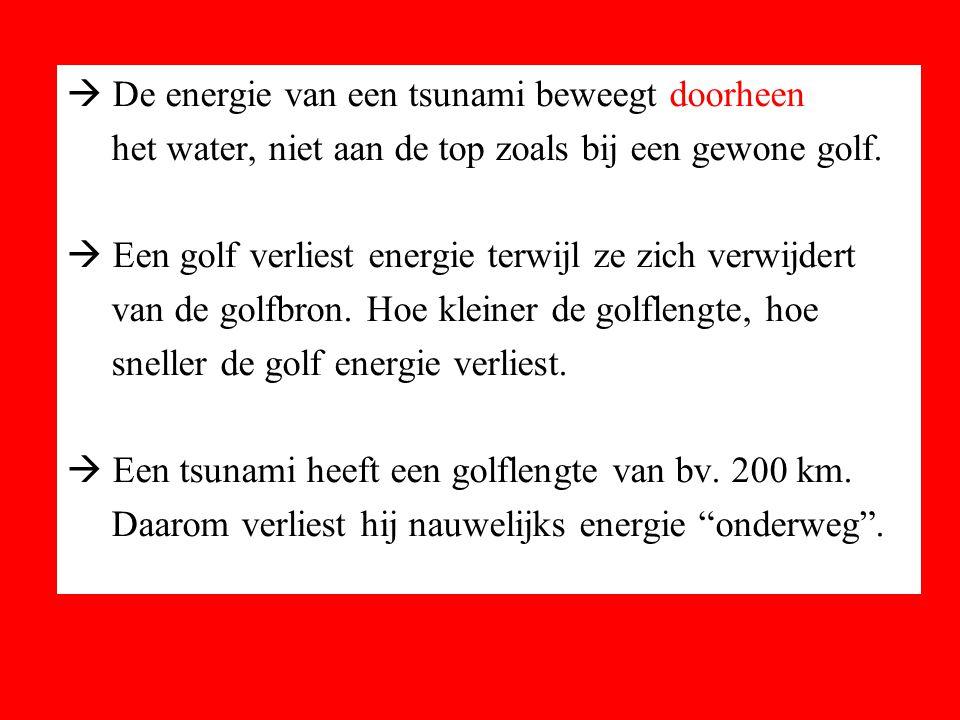  De energie van een tsunami beweegt doorheen het water, niet aan de top zoals bij een gewone golf.  Een golf verliest energie terwijl ze zich verwij