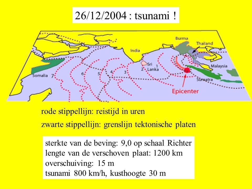26/12/2004 : tsunami ! rode stippellijn: reistijd in uren zwarte stippellijn: grenslijn tektonische platen sterkte van de beving: 9,0 op schaal Richte