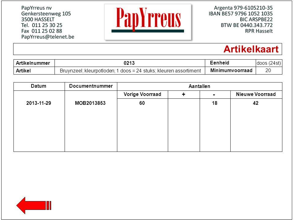 Artikelkaart Artikelnummer Eenheid Artikel Minimumvoorraad Datum Aantallen + 0213 Bruynzeel; kleurpotloden; 1 doos = 24 stuks; kleuren assortiment doo