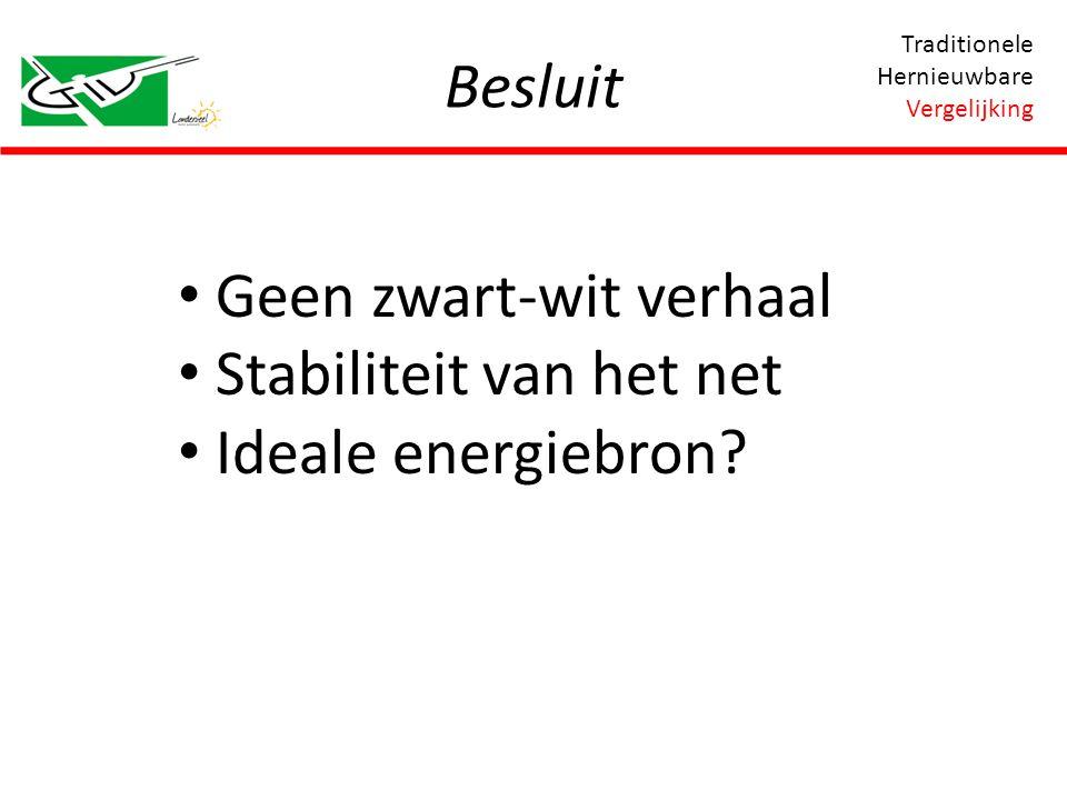 Besluit Traditionele Hernieuwbare Vergelijking Geen zwart-wit verhaal Stabiliteit van het net Ideale energiebron?