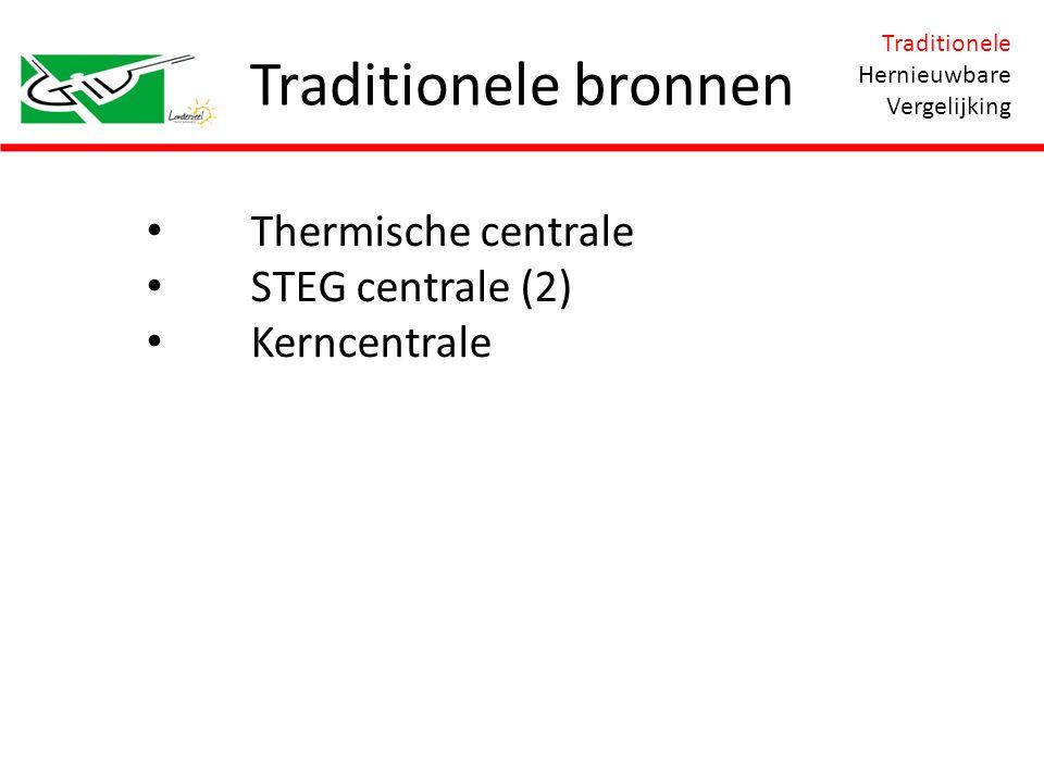 Traditionele bronnen Thermische centrale STEG centrale (2) Kerncentrale Traditionele Hernieuwbare Vergelijking