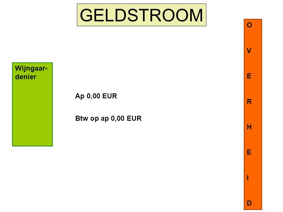 GELDSTROOM Wijngaar- denier OVERHEIDOVERHEID Ap 0,00 EUR Btw op ap 0,00 EUR