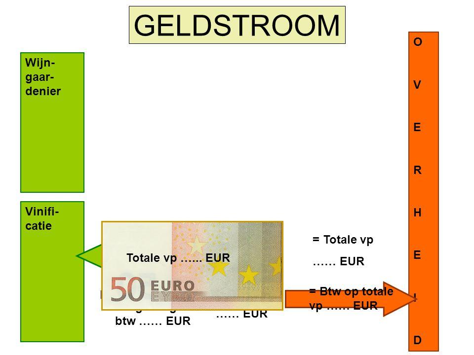 GELDSTROOM Wijn- gaar- denier OVERHEIDOVERHEID Vinifi- catie = Totale vp …… EUR Tw 9,58 EUR = Btw op totale vp …… EUR Ap …… EUR Btw op ap ……EUR Toegevoegde btw …… EUR Btw op tw …… EUR Totale vp …...