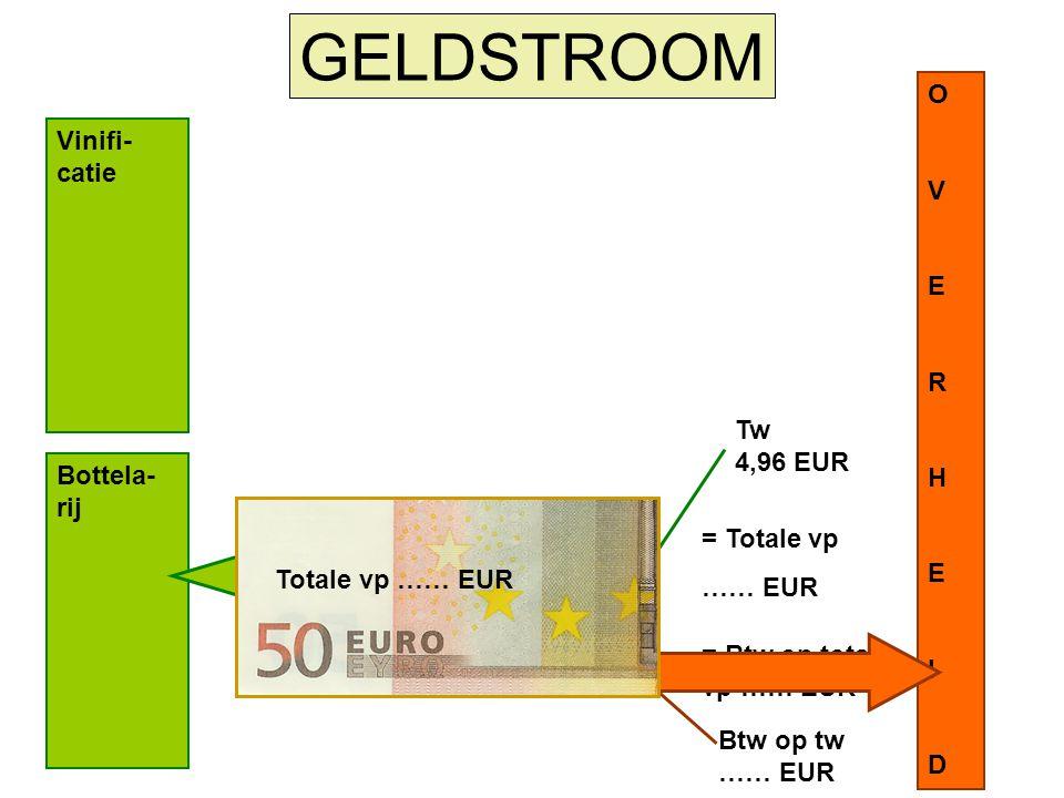 GELDSTROOM Vinifi- catie OVERHEIDOVERHEID Bottela- rij = Totale vp …… EUR = Btw op totale vp …… EUR Ap …… EUR Btw op ap …… EUR Tw 4,96 EUR Btw op tw …… EUR Totale vp …… EUR
