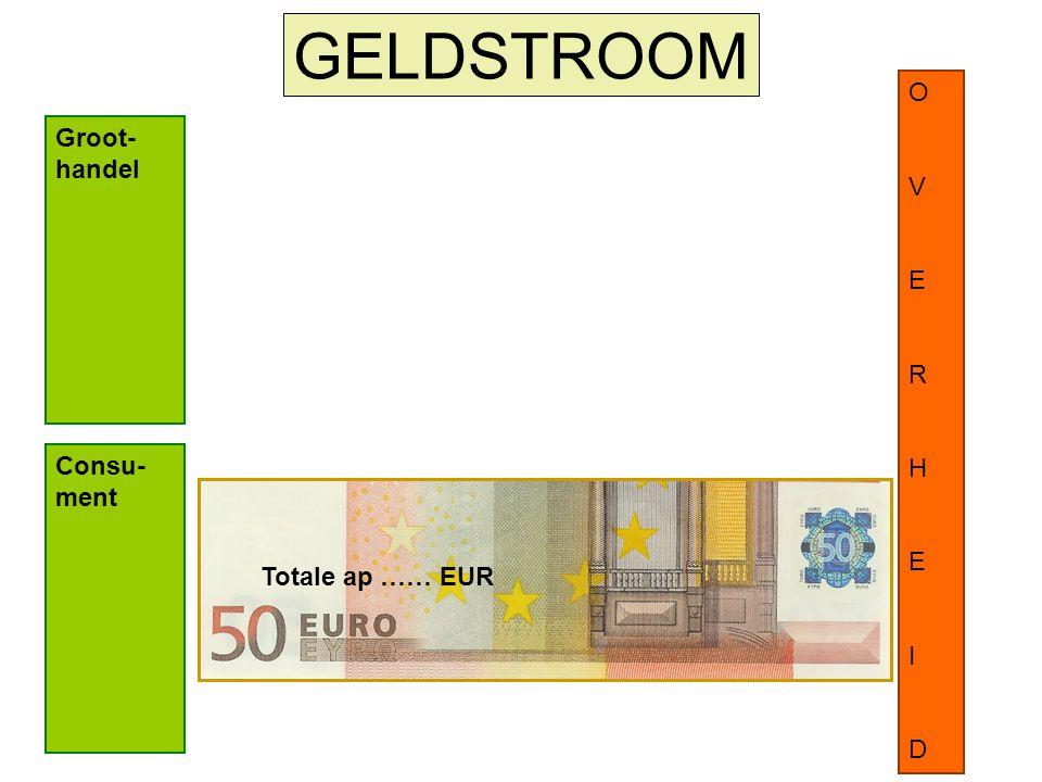 GELDSTROOM Groot- handel OVERHEIDOVERHEID Consu- ment Ap …… EUR Btw op ap …… EUR Totale ap …… EUR