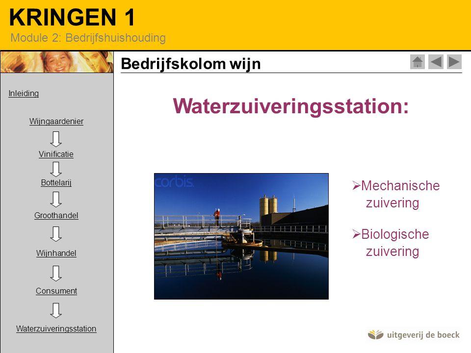 KRINGEN 1 Module 2: Bedrijfshuishouding Waterzuiveringsstation: Inleiding Wijngaardenier Vinificatie Bottelarij Groothandel Wijnhandel Consument Waterzuiveringsstation Bedrijfskolom wijn  Mechanische zuivering  Biologische zuivering
