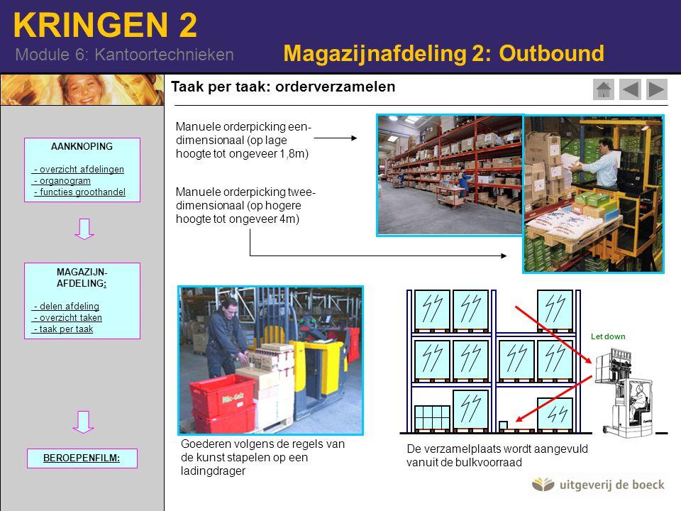 KRINGEN 2 Module 6: Kantoortechnieken Taak per taak: orderverzamelen Magazijnafdeling 2: Outbound Goederen volgens de regels van de kunst stapelen op een ladingdrager Let down De verzamelplaats wordt aangevuld vanuit de bulkvoorraad Manuele orderpicking een- dimensionaal (op lage hoogte tot ongeveer 1,8m) Manuele orderpicking twee- dimensionaal (op hogere hoogte tot ongeveer 4m) AANKNOPING - overzicht afdelingen - organogram - functies groothandel MAGAZIJN- AFDELING:: - delen afdeling - overzicht taken - taak per taak BEROEPENFILM: