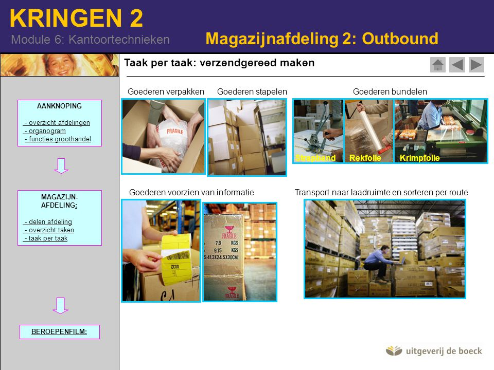 KRINGEN 2 Module 6: Kantoortechnieken Taak per taak: verzendgereed maken Magazijnafdeling 2: Outbound Transport naar laadruimte en sorteren per route