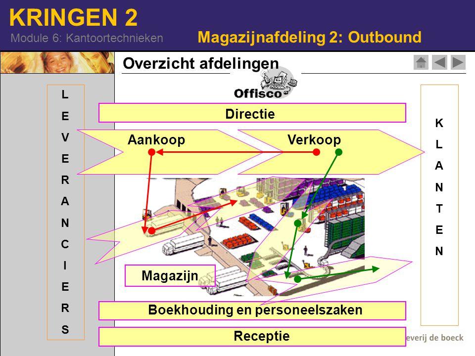 KRINGEN 2 Module 6: Kantoortechnieken Magazijnafdeling 2: Outbound Overzicht afdelingen KLANTENKLANTEN LEVERANCIERSLEVERANCIERS Directie AankoopVerkoop Magazijn Boekhouding en personeelszaken Receptie