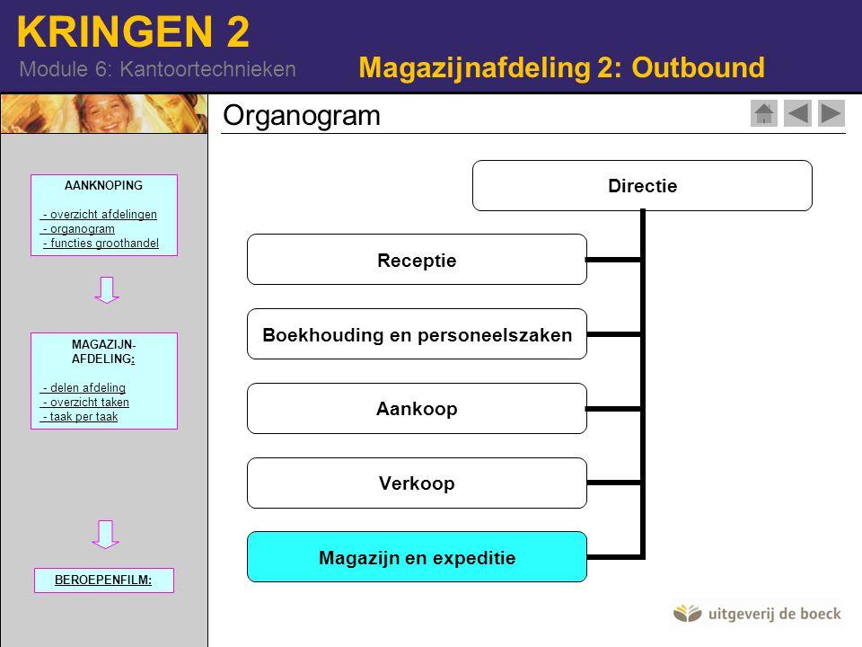KRINGEN 2 Module 6: Kantoortechnieken Organogram Directie Receptie Boekhouding en personeelszaken Aankoop Verkoop Magazijn en expeditie Magazijnafdeli