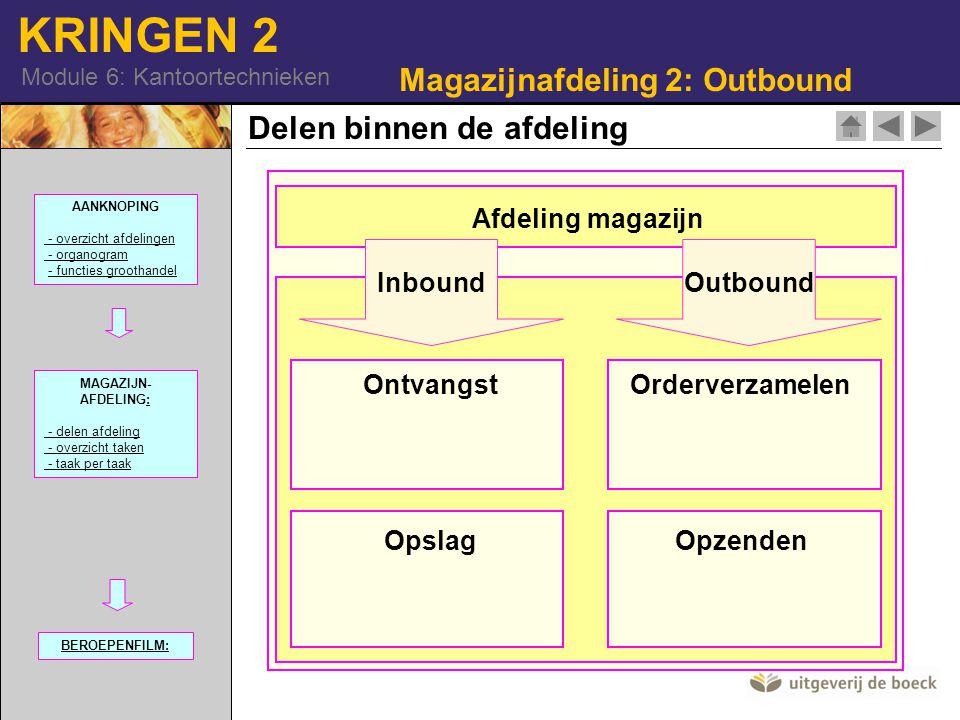 KRINGEN 2 Module 6: Kantoortechnieken Delen binnen de afdeling Magazijnafdeling 2: Outbound Afdeling magazijn Ontvangst Opzenden Orderverzamelen Opsla