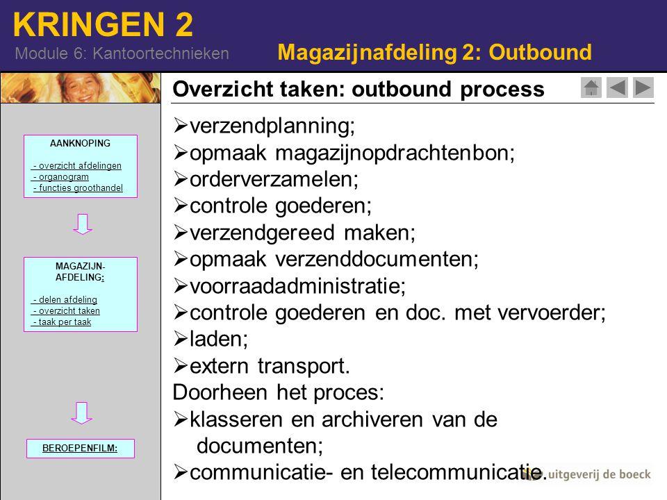 KRINGEN 2 Module 6: Kantoortechnieken Magazijnafdeling 2: Outbound Overzicht taken: outbound process  verzendplanning;  opmaak magazijnopdrachtenbon; rderverzamelen;  controle goederen;  verzendgereed maken;  opmaak verzenddocumenten;  voorraadadministratie;  controle goederen en doc.