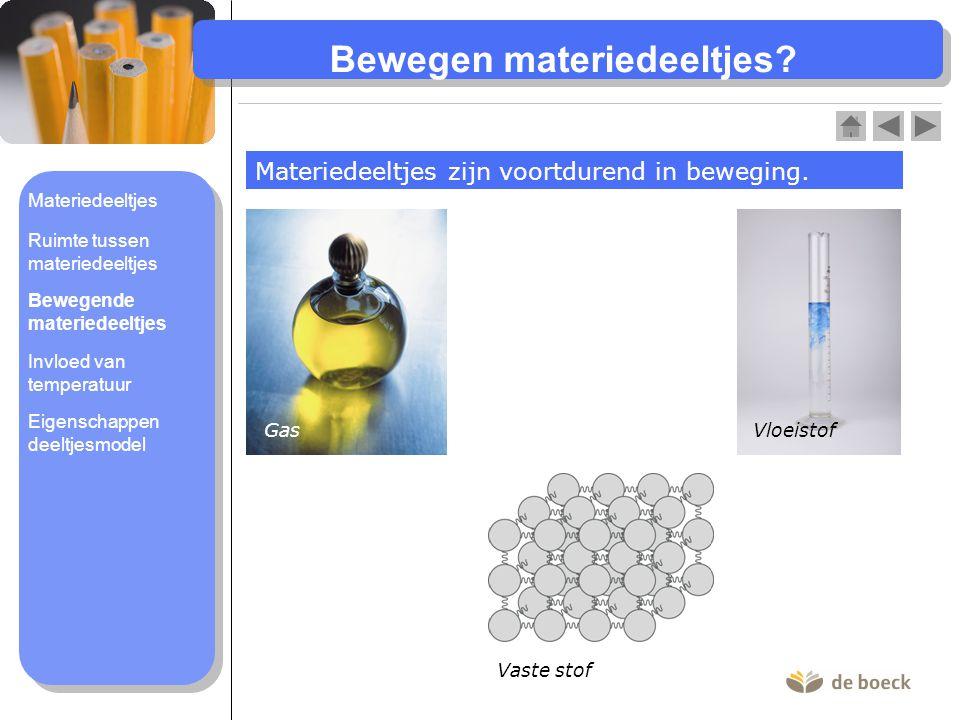 Bewegen materiedeeltjes? Materiedeeltjes zijn voortdurend in beweging. GasVloeistof Vaste stof Eigenschappen deeltjesmodel Invloed van temperatuur Bew