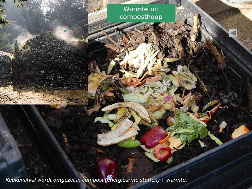 Keukenafval wordt omgezet in compost (energiearme stoffen) + warmte. Warmte uit composthoop