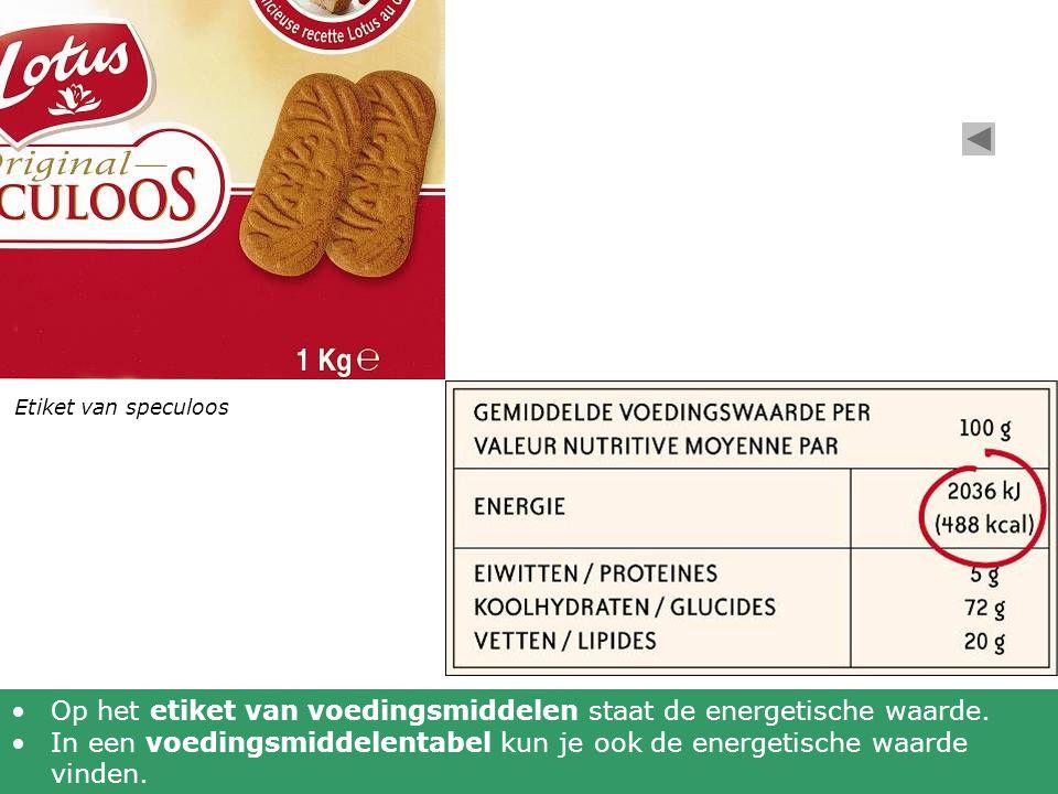 Etiket van speculoos Op het etiket van voedingsmiddelen staat de energetische waarde. In een voedingsmiddelentabel kun je ook de energetische waarde v