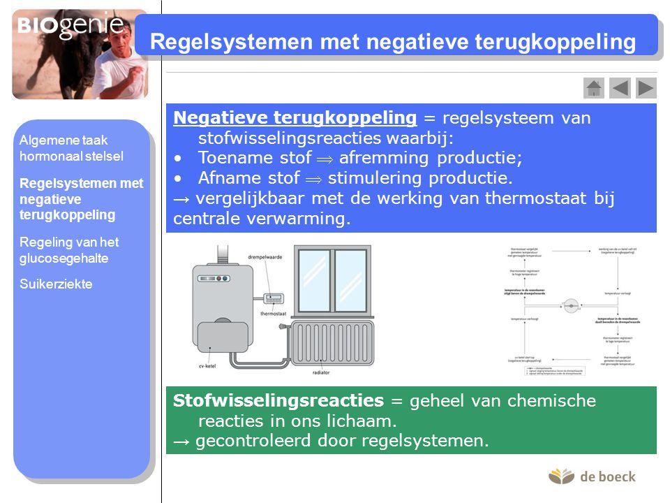 Regelsystemen met negatieve terugkoppeling Negatieve terugkoppeling = regelsysteem van stofwisselingsreacties waarbij: Toename stof  afremming produc