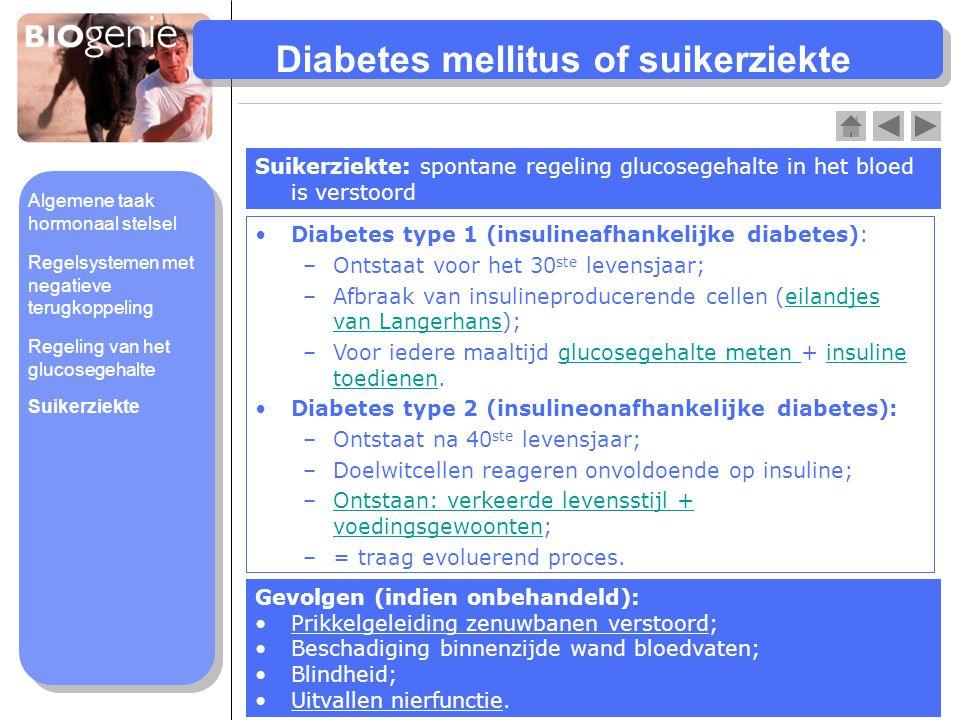 Diabetes mellitus of suikerziekte Diabetes type 1 (insulineafhankelijke diabetes): –Ontstaat voor het 30 ste levensjaar; –Afbraak van insulineproducer