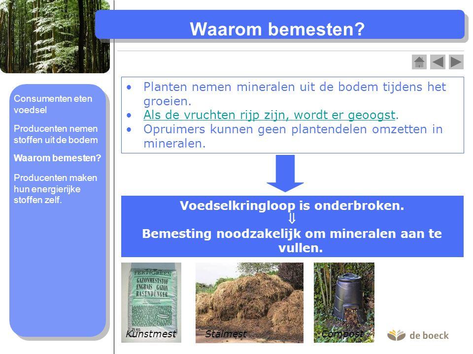 Waarom bemesten.Planten nemen mineralen uit de bodem tijdens het groeien.
