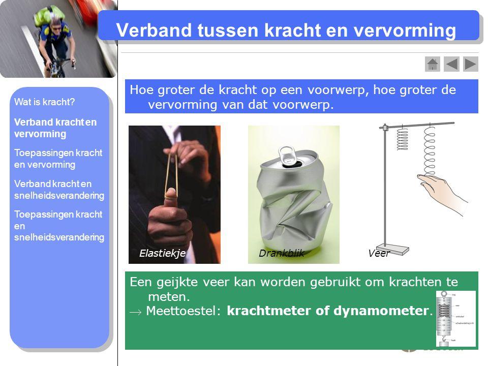 Technische toepassingen: kracht - vervorming Schokdemper Veiligheid verkeer Blikjespers Wat is kracht.