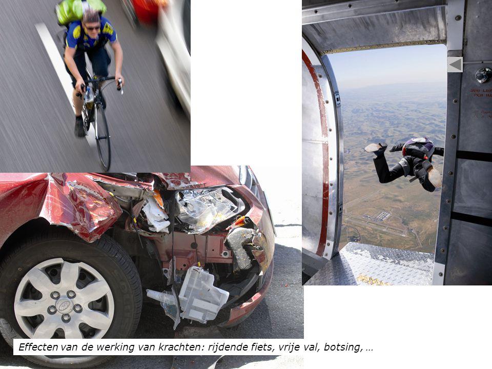 Snelheidsverandering veroorzaakt door een kracht: stilstand  beweging; sneller of trager fietsen; beweging  stilstand.