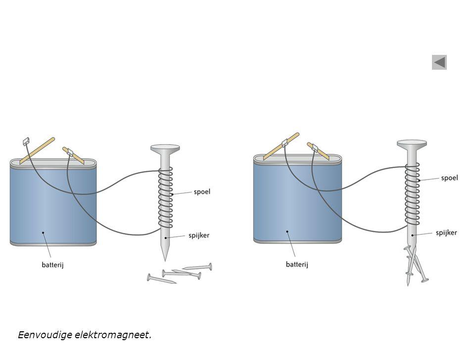 Eenvoudige elektromagneet.