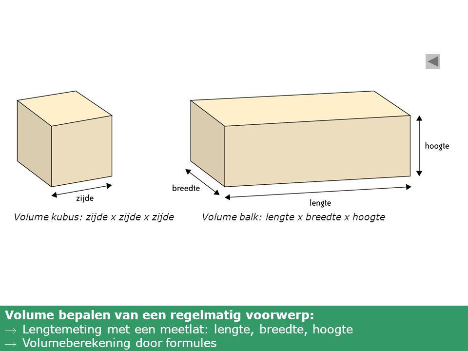 Volume kubus: zijde x zijde x zijde Volume bepalen van een regelmatig voorwerp: Lengtemeting met een meetlat: lengte, breedte, hoogte Volumeberekeni
