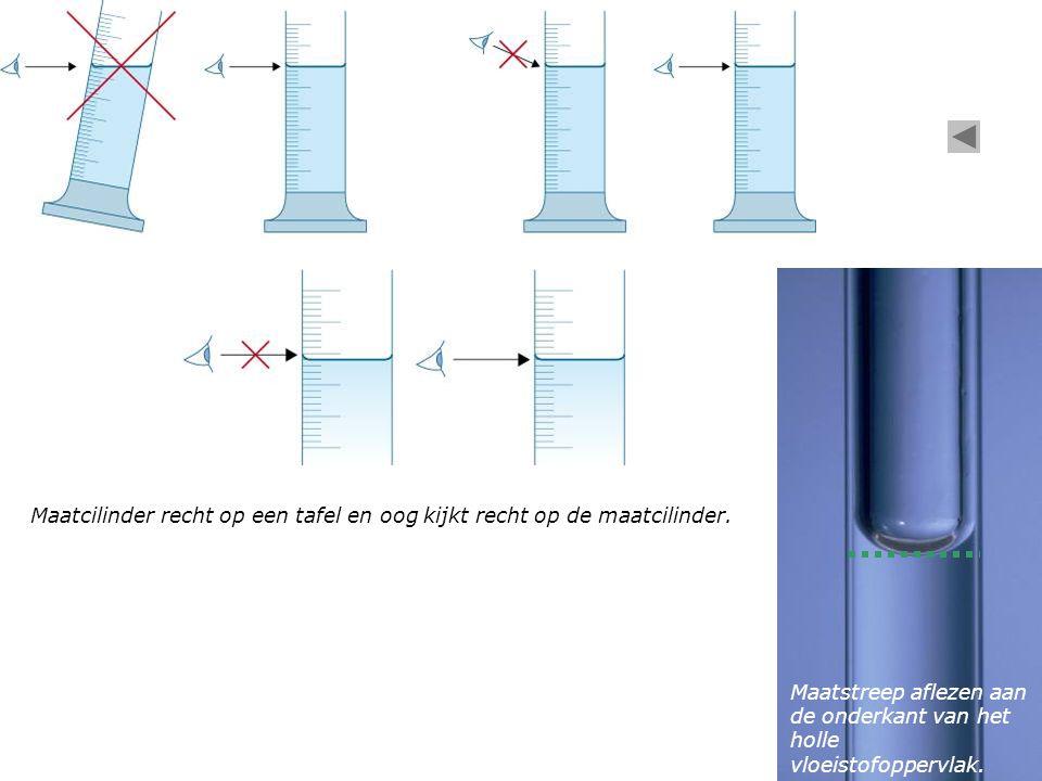 Maatcilinder recht op een tafel en oog kijkt recht op de maatcilinder. Maatstreep aflezen aan de onderkant van het holle vloeistofoppervlak.