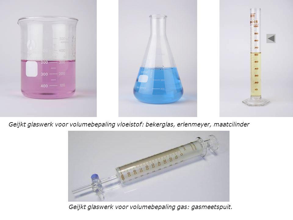 Geijkt glaswerk voor volumebepaling gas: gasmeetspuit. Geijkt glaswerk voor volumebepaling vloeistof: bekerglas, erlenmeyer, maatcilinder