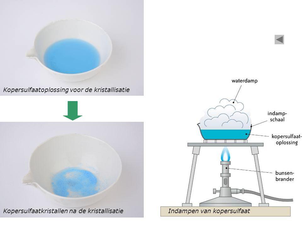 Indampen van kopersulfaat Kopersulfaatoplossing voor de kristallisatie Kopersulfaatkristallen na de kristallisatie