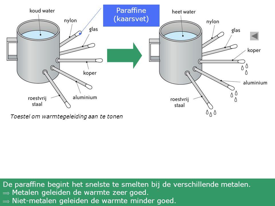 Toestel om warmtegeleiding aan te tonen De paraffine begint het snelste te smelten bij de verschillende metalen.  Metalen geleiden de warmte zeer goe