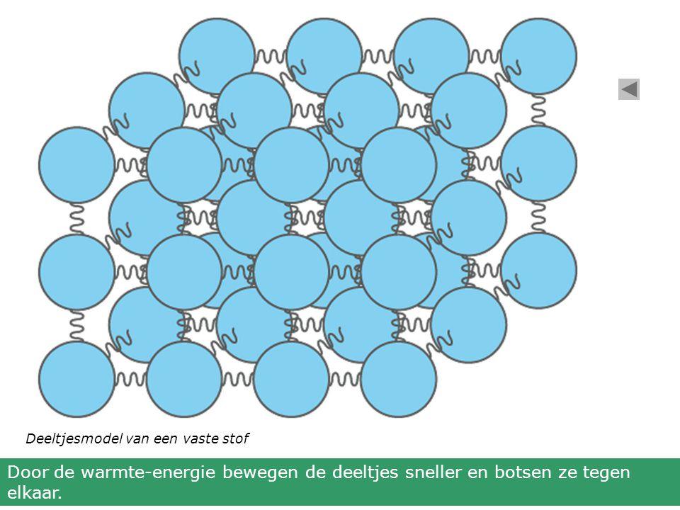 Deeltjesmodel van een vaste stof Door de warmte-energie bewegen de deeltjes sneller en botsen ze tegen elkaar.