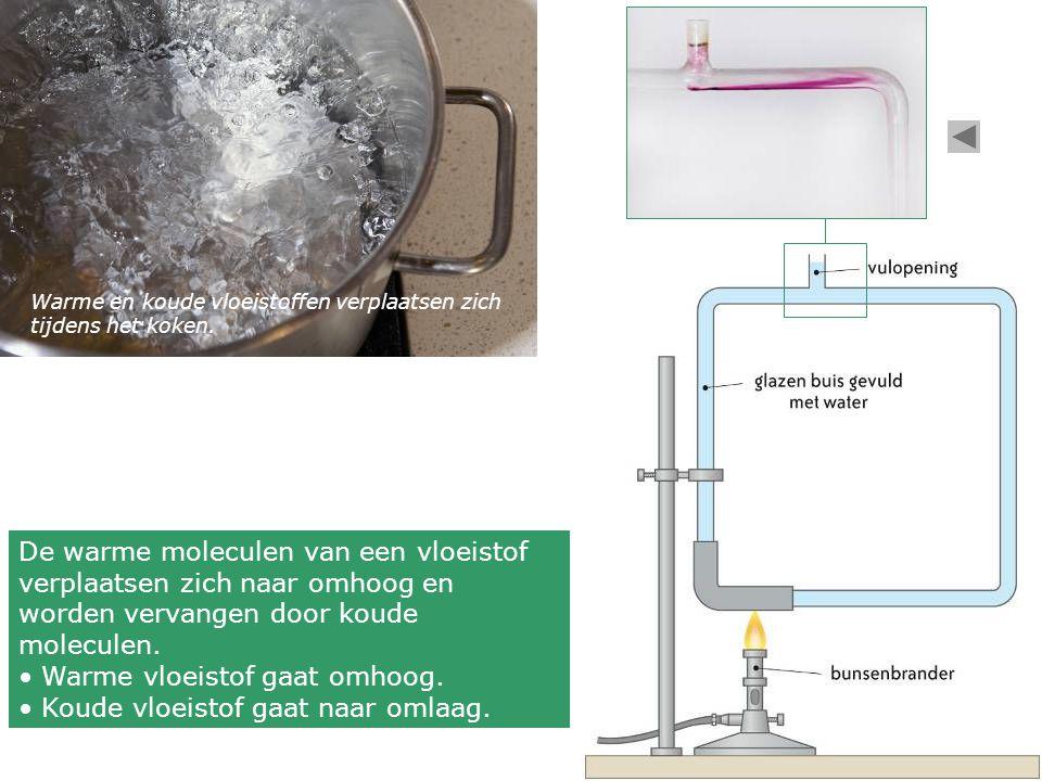 Warme en koude vloeistoffen verplaatsen zich tijdens het koken. De warme moleculen van een vloeistof verplaatsen zich naar omhoog en worden vervangen