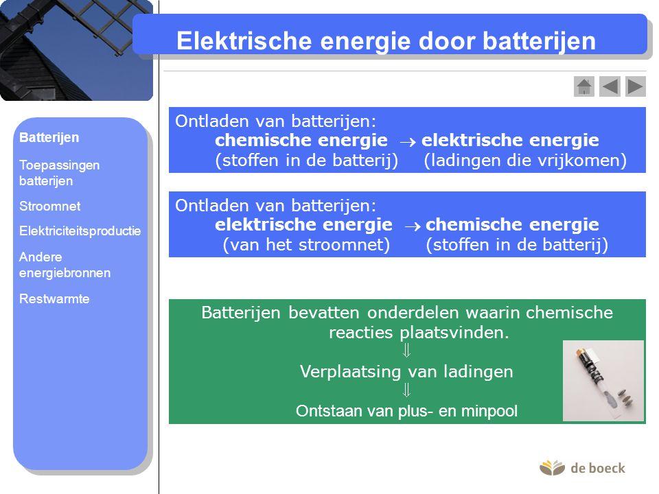 Elektrische energie door batterijen Ontladen van batterijen: chemische energie  elektrische energie (stoffen in de batterij) (ladingen die vrijkomen) Ontladen van batterijen: elektrische energie  chemische energie (van het stroomnet) (stoffen in de batterij) Batterijen bevatten onderdelen waarin chemische reacties plaatsvinden.