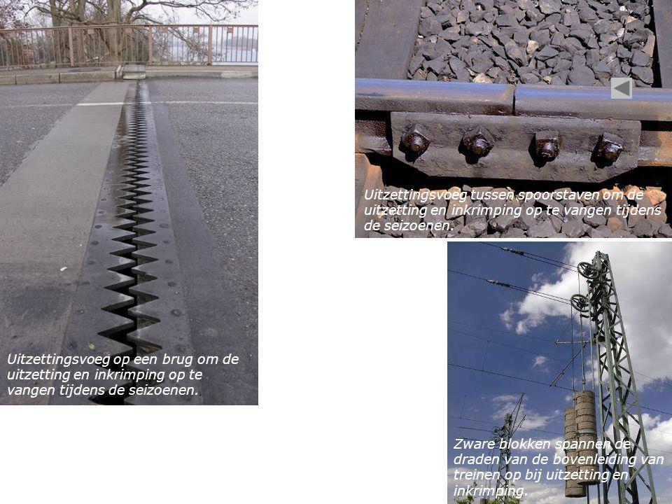 Uitzettingsvoeg op een brug om de uitzetting en inkrimping op te vangen tijdens de seizoenen. Uitzettingsvoeg tussen spoorstaven om de uitzetting en i