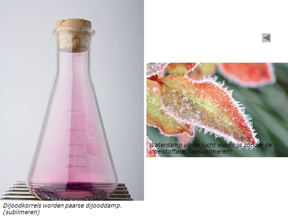 Dijoodkorrels worden paarse dijooddamp. (sublimeren) Waterdamp uit de lucht wordt ijs zonder de vloeistoffase. (desublimeren)