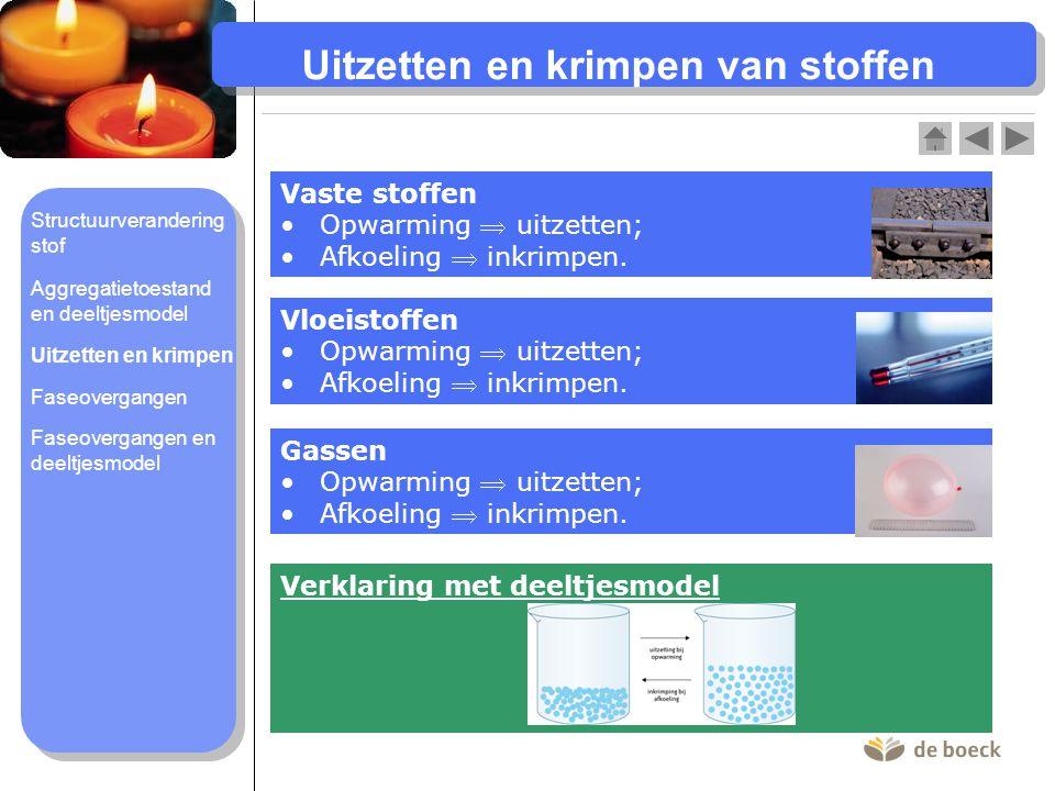 Verdampingsnelheid neemt toe bij: Temperatuursstijging; Vergroting van het vloeistofoppervlak; Luchtstroming boven het vloeistofoppervlak.