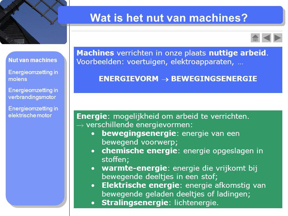 Wat is het nut van machines? Energie: mogelijkheid om arbeid te verrichten.  verschillende energievormen: bewegingsenergie: energie van een bewegend