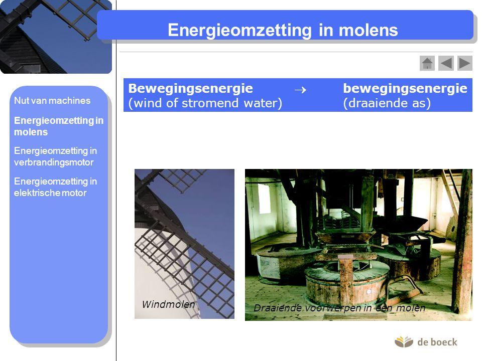 Energieomzetting in molens Bewegingsenergie  bewegingsenergie (wind of stromend water) (draaiende as) Windmolen Draaiende voorwerpen in een molen Nut