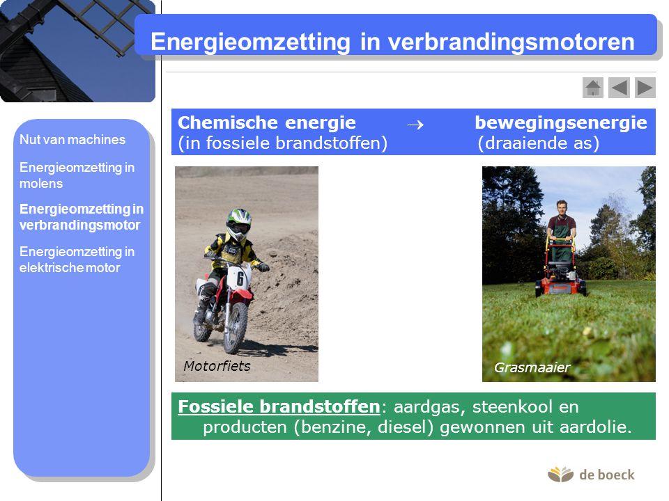Energieomzetting in verbrandingsmotoren Chemische energie  bewegingsenergie (in fossiele brandstoffen) (draaiende as) Fossiele brandstoffen: aardgas,