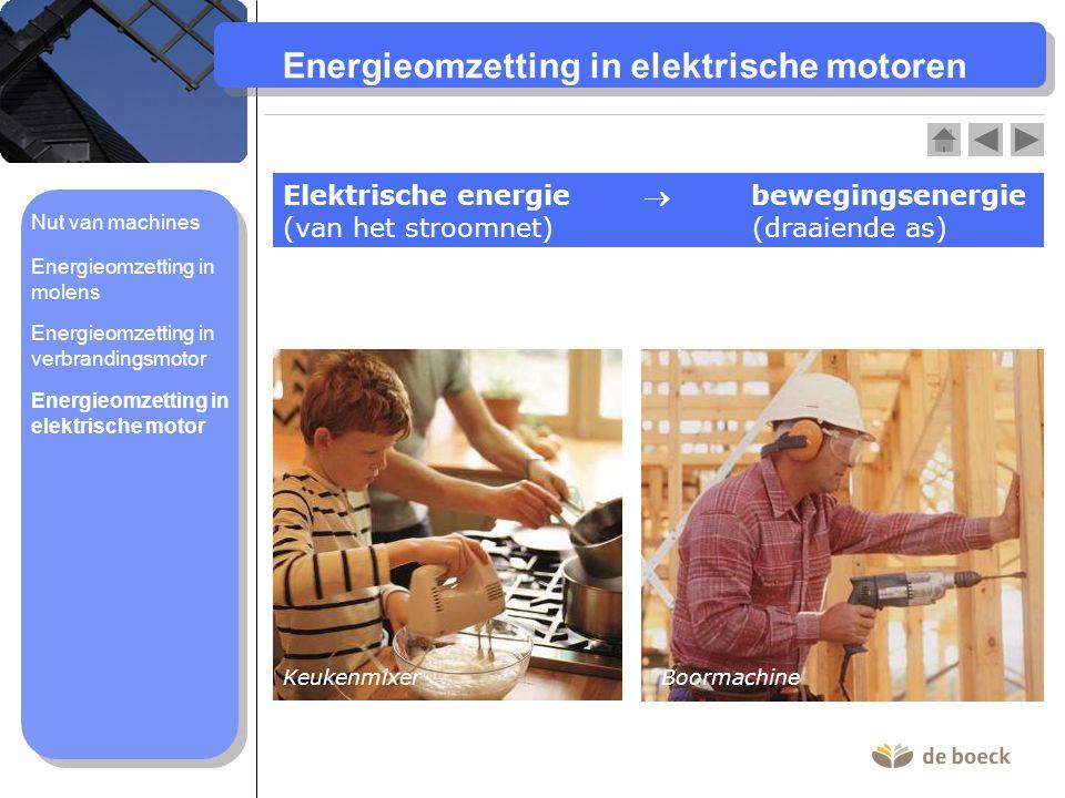 Energieomzetting in elektrische motoren Elektrische energie  bewegingsenergie (van het stroomnet) (draaiende as) KeukenmixerBoormachine Nut van machi
