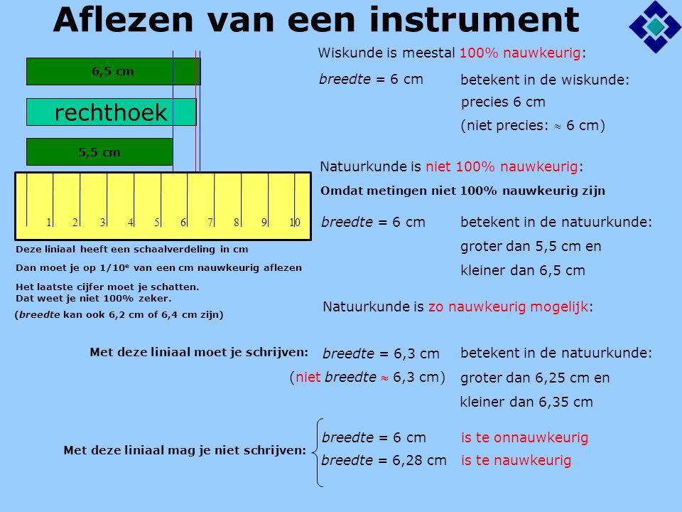 Afspraken Meetnauwkeurigheid V < 36,9 cm 3 Meetnauwkeurigheid kun je noemen V = (36,8 + 0,1) cm 3 Meetnauwkeurigheid kun je weglaten I = 0,39 A betekent: I ≥ 0,385 A I < 0,395 A (0,39 A – 0,005 A) (0,39 A + 0,005 A) en V ≥ 36,7 cm 3 Meetwaarde Meetnauwkeurigheid betekent: (36,8 cm 3 – 0,1 cm 3 ) en (36,8 cm 3 + 0,1 cm 3 )