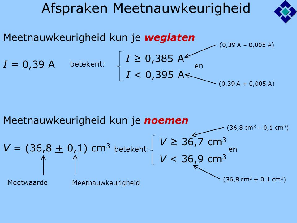 Afspraken Meetnauwkeurigheid V < 36,9 cm 3 Meetnauwkeurigheid kun je noemen V = (36,8 + 0,1) cm 3 Meetnauwkeurigheid kun je weglaten I = 0,39 A beteke