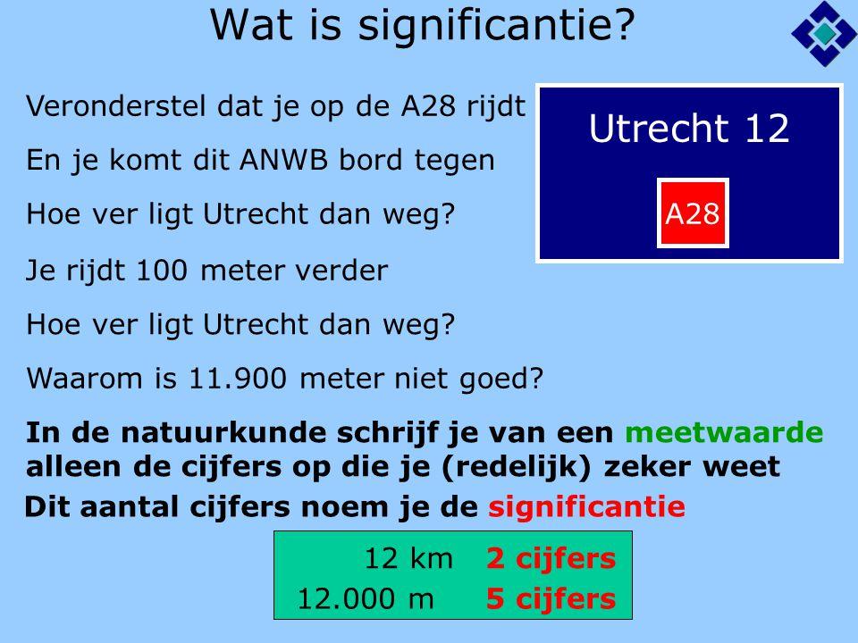Wat is significantie? Utrecht 12 A28 Veronderstel dat je op de A28 rijdt En je komt dit ANWB bord tegen Hoe ver ligt Utrecht dan weg? Je rijdt 100 met