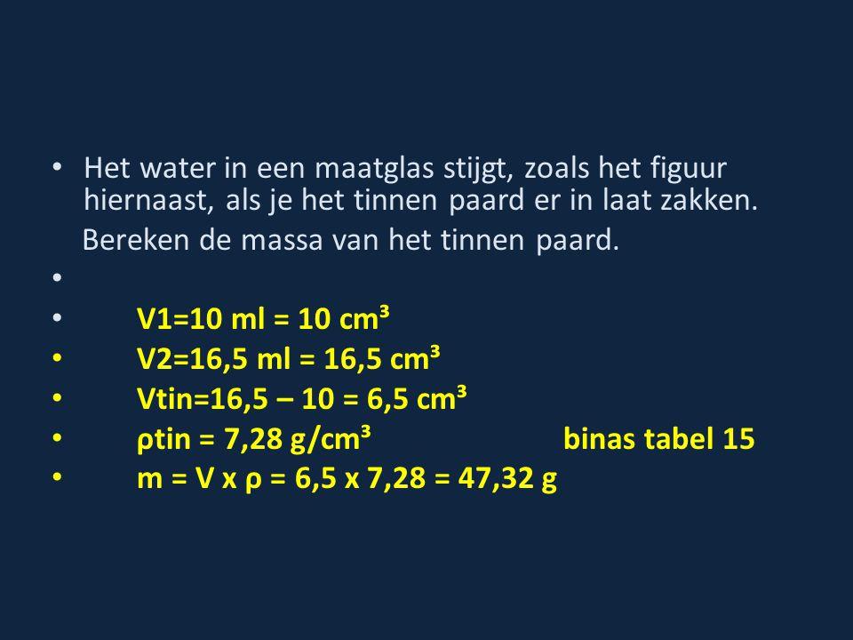 Het water in een maatglas stijgt, zoals het figuur hiernaast, als je het tinnen paard er in laat zakken. Bereken de massa van het tinnen paard. V1=10