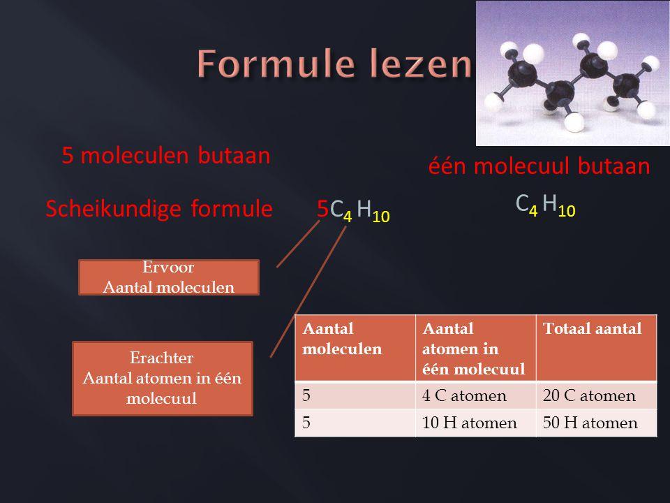 5C 4 H 10 5 moleculen butaan één molecuul butaan C 4 H 10 Scheikundige formule Ervoor Aantal moleculen Erachter Aantal atomen in één molecuul Aantal moleculen Aantal atomen in één molecuul Totaal aantal 54 C atomen20 C atomen 510 H atomen50 H atomen
