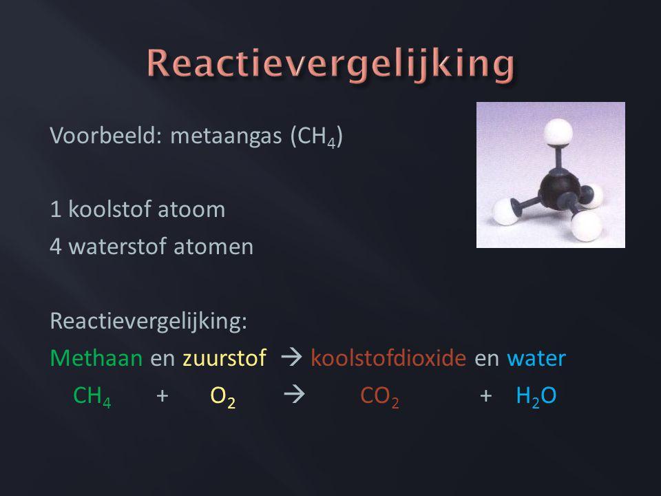 Voorbeeld: metaangas (CH 4 ) 1 koolstof atoom 4 waterstof atomen Reactievergelijking: Methaan en zuurstof  koolstofdioxide en water CH 4 + O 2  CO 2 + H 2 O