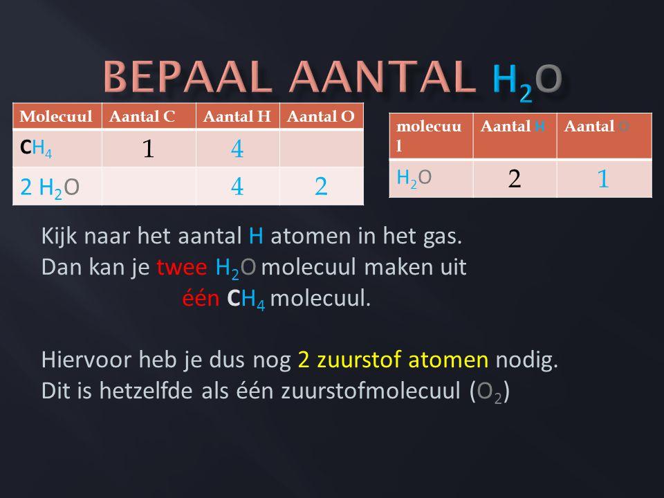 Kijk naar het aantal H atomen in het gas.
