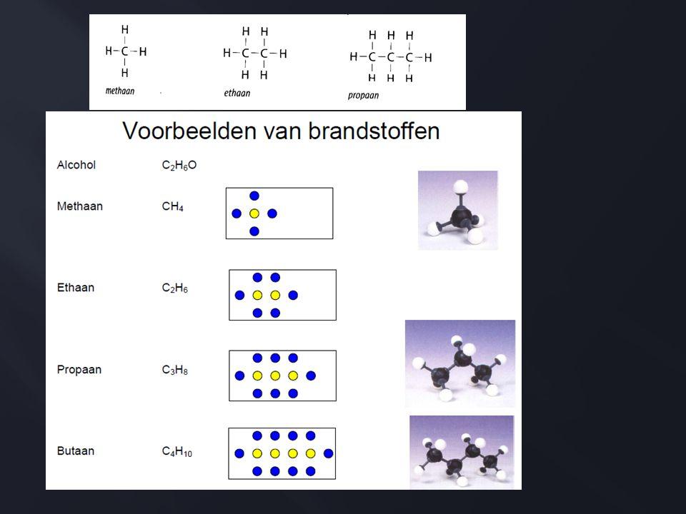 Kijk naar het aantal C atomen in het gas.Dan kan je één CO 2 molecuul maken uit één CH 4 molecuul.