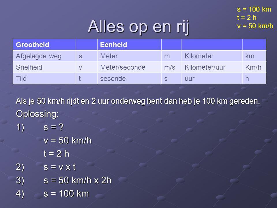 Alles op en rij GrootheidEenheid Afgelegde wegsMetermKilometerkm SnelheidvMeter/secondem/sKilometer/uurKm/h Tijdtsecondesuurh Als je 50 km/h rijdt en