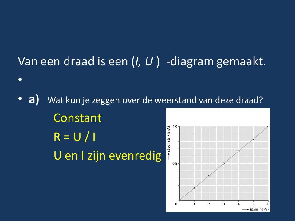 Van een draad is een (I, U ) -diagram gemaakt. a) Wat kun je zeggen over de weerstand van deze draad? Constant R = U / I U en I zijn evenredig